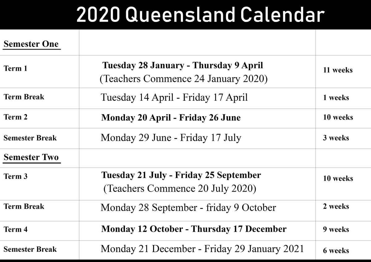 Qld School Calendar 2020 QLD School Holidays 2020 – 2021 | QLD School Holidays